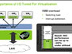 IO虚拟化:虚拟设备队列VMDq技术解析