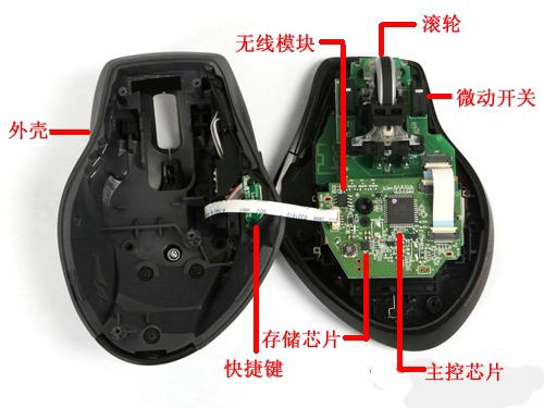 无线鼠标成本大揭秘