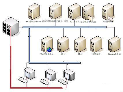 合力金桥—顺丰速运呼叫中心成功案例图片