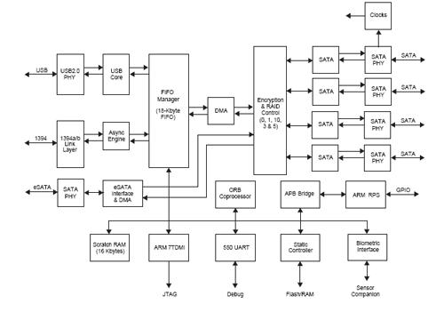 电路 电路图 电子 原理图 500_378